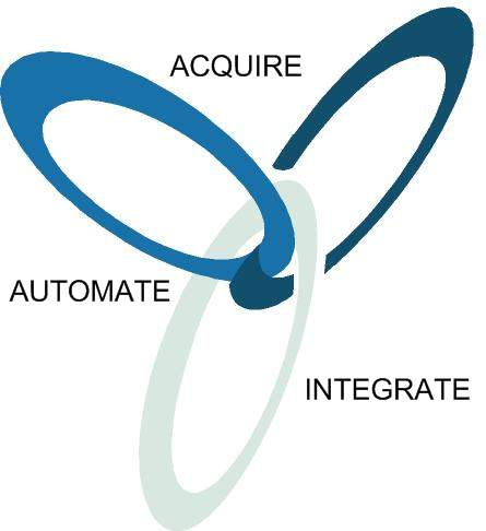 Acquire Integrate Automate